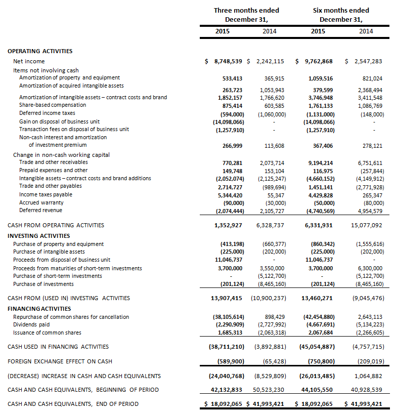 absolute-fy16-q2-5