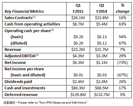 absolute-software-fy15-q1-1