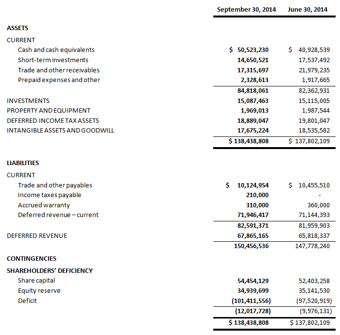 absolute-software-fy15-q1-2