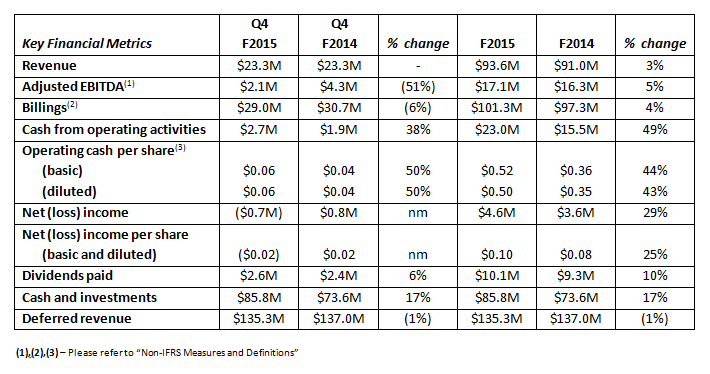 absolute-fy15-q4-1