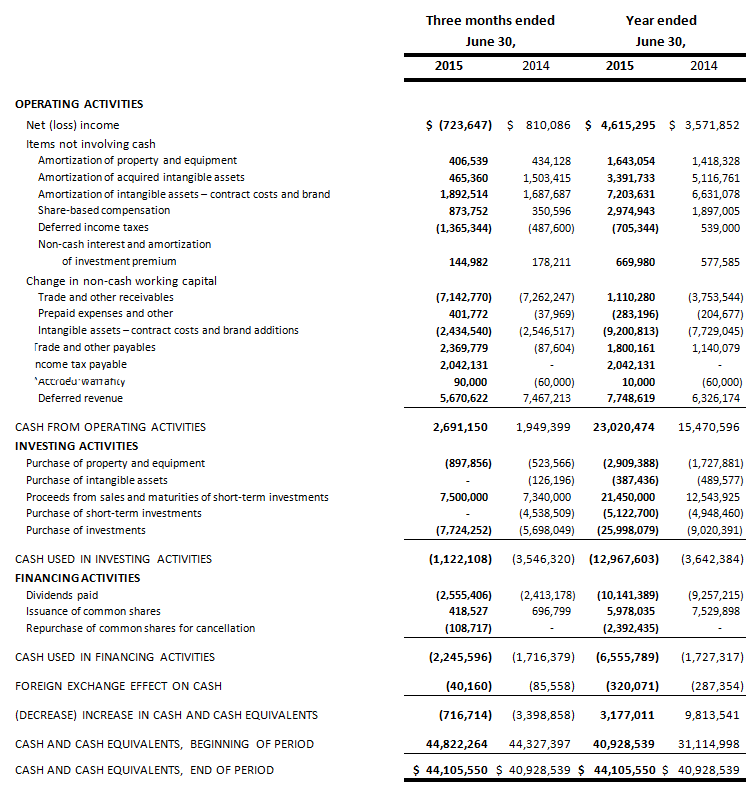 absolute-fy15-q4-5