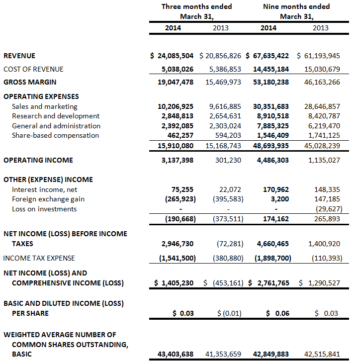 absolute-fy14-q3-3