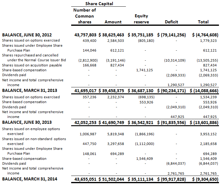 absolute-fy14-q3-4