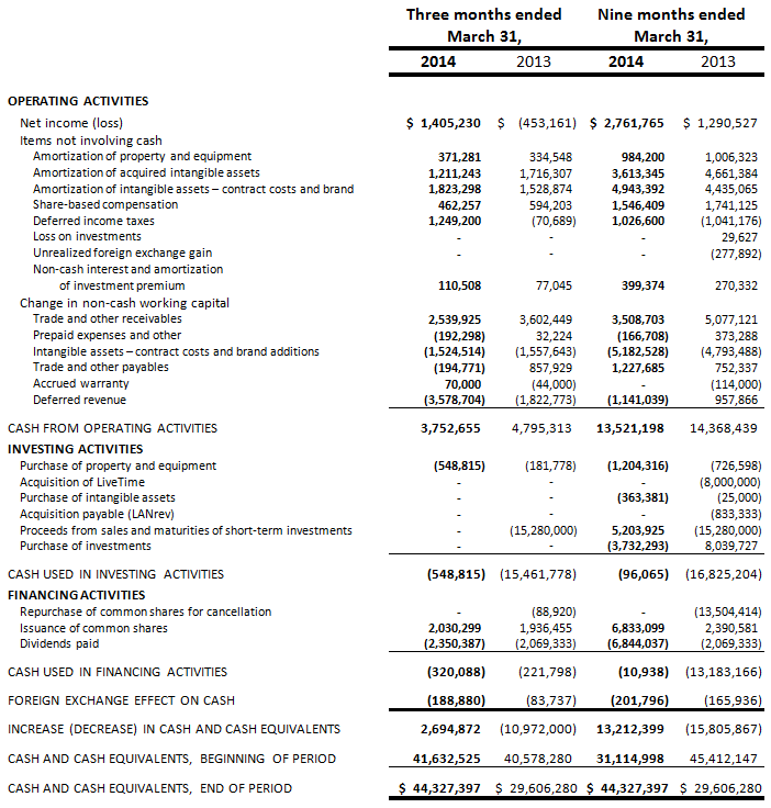 absolute-fy14-q3-5