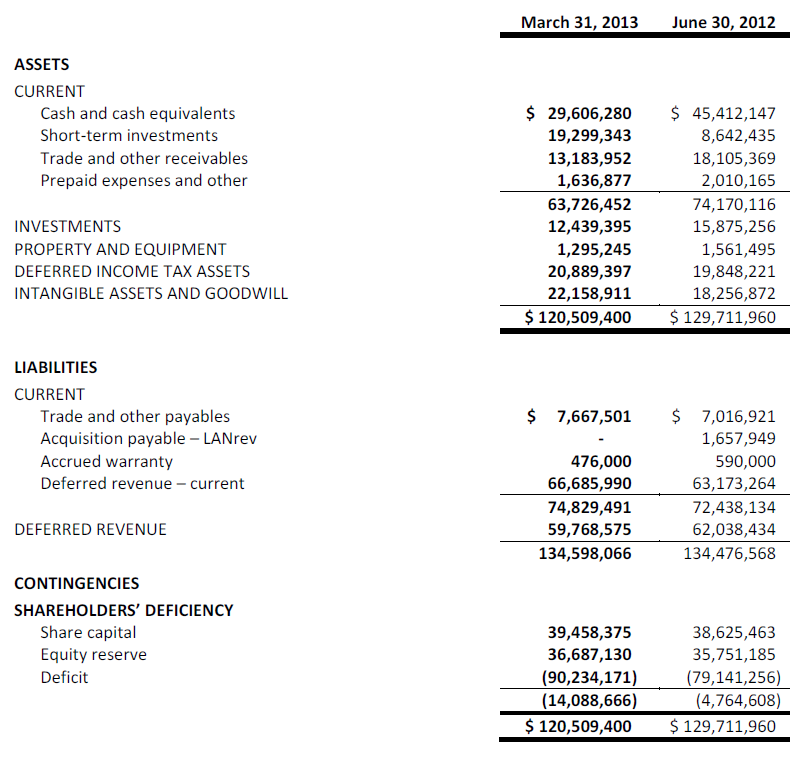 absolute-fy13-q3-2