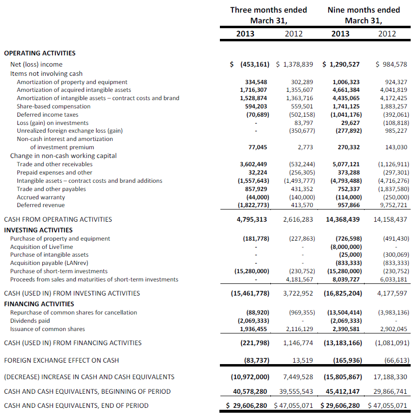 absolute-fy13-q3-5