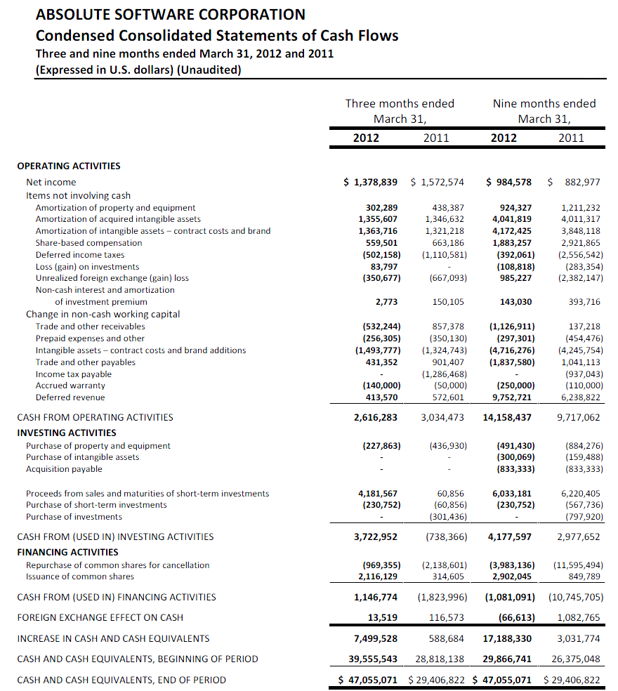 absolute-fy12-q3-5